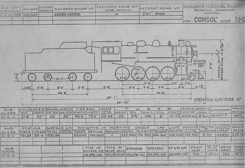 Credit: Canadian National Railways Historical Association Steam Roster 2-8-0