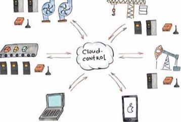 cloud-control-1-402x351.jpg