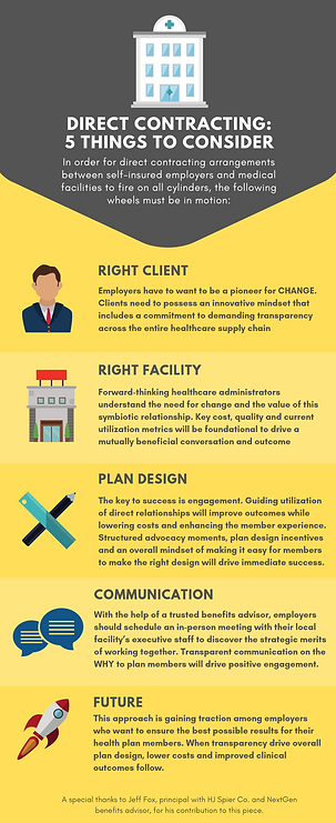 Direct Contracting-Infographic.png