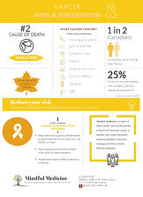 Cancer risk reduction
