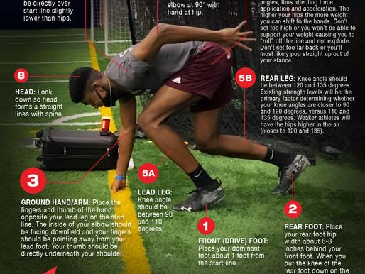 Football Combine Training: Perfecting Your 40-Yard Dash Start