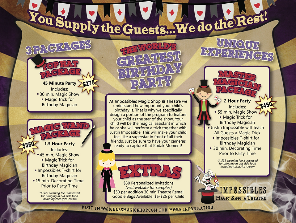 Birthday Party Packages 2018