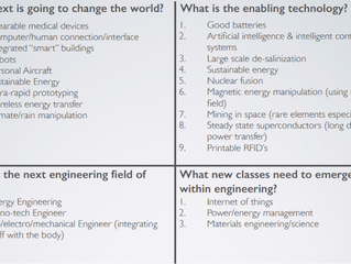 UNCC College of Engineering Professional Development discussion - 9/26/2014