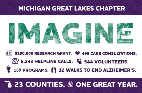 Postcard - Alzheimer's Association Annual Report 2016
