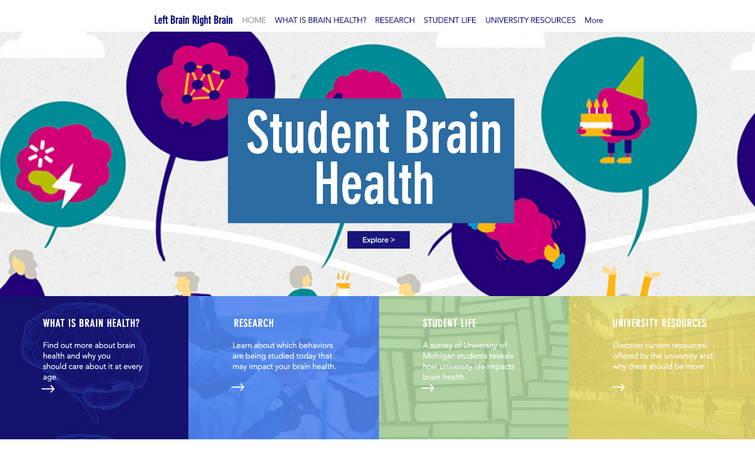Student Student Brain Health Research & Website