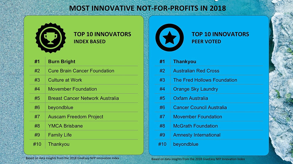 Innovation-Leaders.jpg