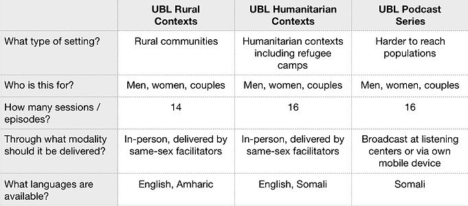 UBL comparison table_cropped.jpg