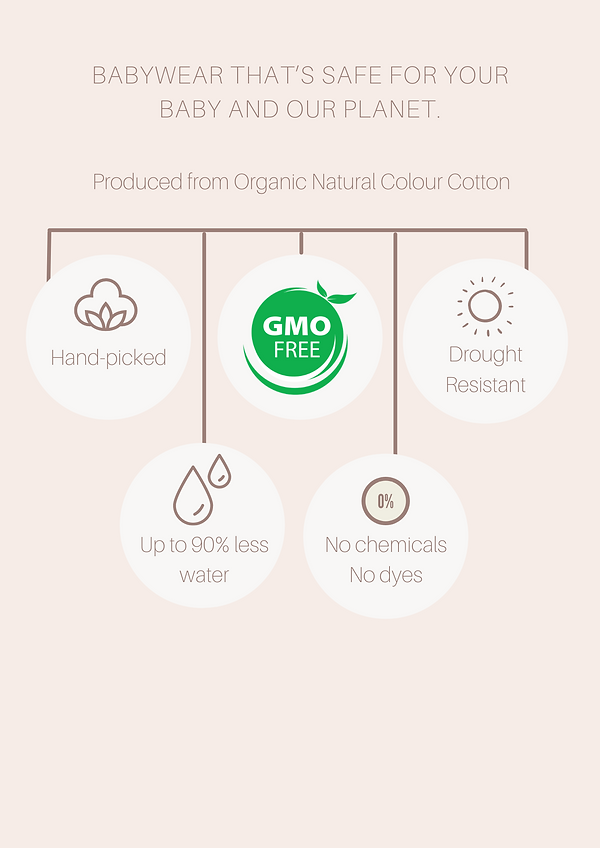 Sustainable Hosiery Fibre for Good Fair Trade Baby Clothes Australia NZ