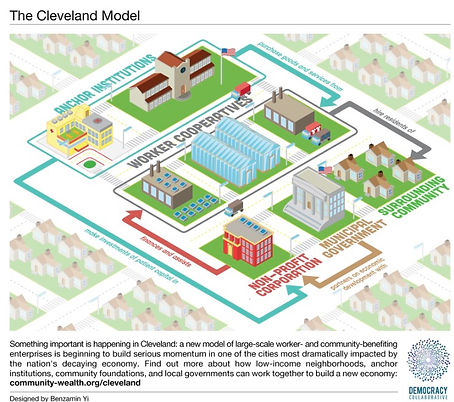 cleveland model.jpg
