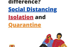 Social distancing reduces the chances of picking the coronavirus up and then spreading it to other.