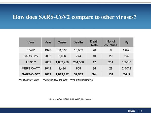 SARS-CoV2.png