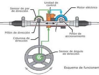 Dirección Asistida Eléctrica ¿Qué es y cómo funciona?