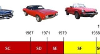 ¿Puedo usar API SP en vehículos no modernos?