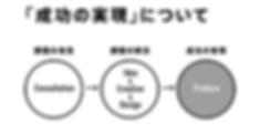 スクリーンショット 2020-01-21 16.37.04.png