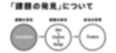 スクリーンショット 2020-01-21 16.36.25.png