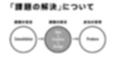 スクリーンショット 2020-01-21 16.36.52.png