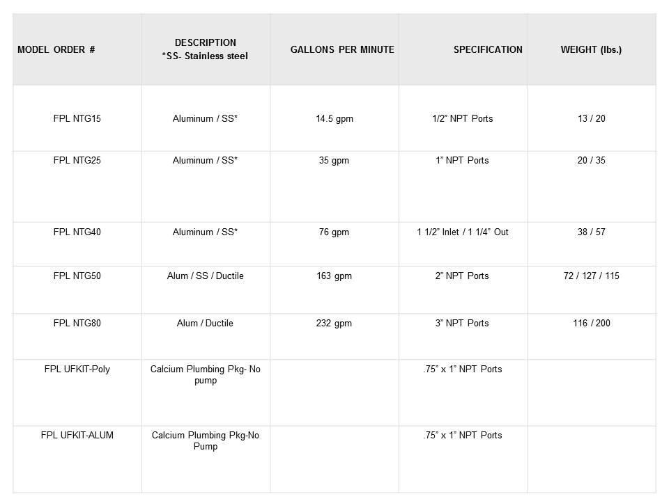 Calcium pumps table website 2 (1).jpg