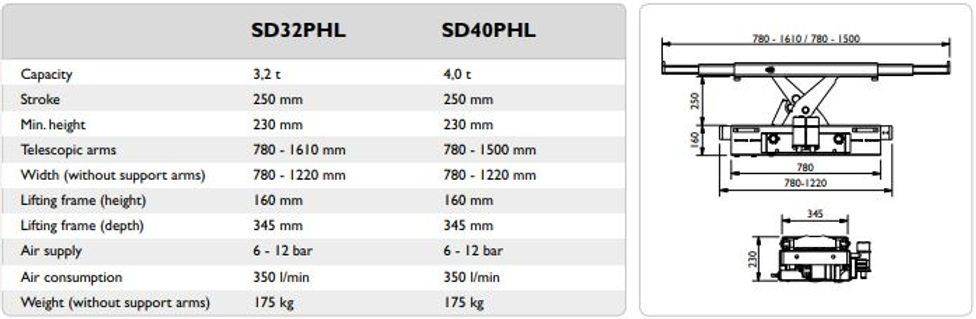 SD32PHL and SD40PHL Specs.JPG