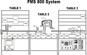 tii fms 800 flexible manufacturing system mechatronics