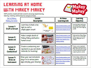 Learning at Home with Makey Makey - click to view PDF