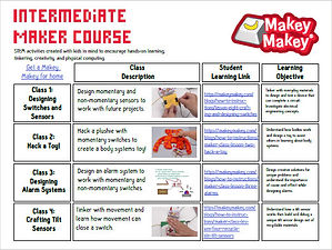 Intermediate_Makey_Makey_Course-cover.jp