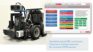 Intelitek exploring robotics vex easyc iq stem