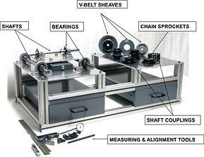 tech skills international mechanical drives training trainer