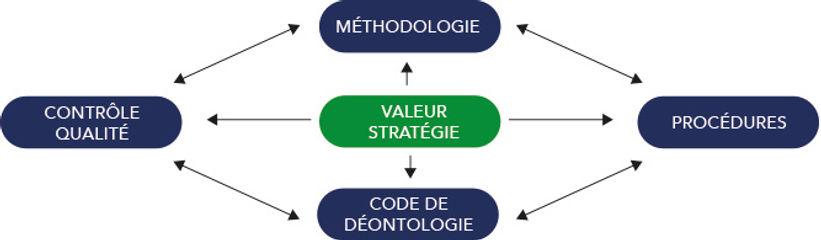graphique valeurs.jpg