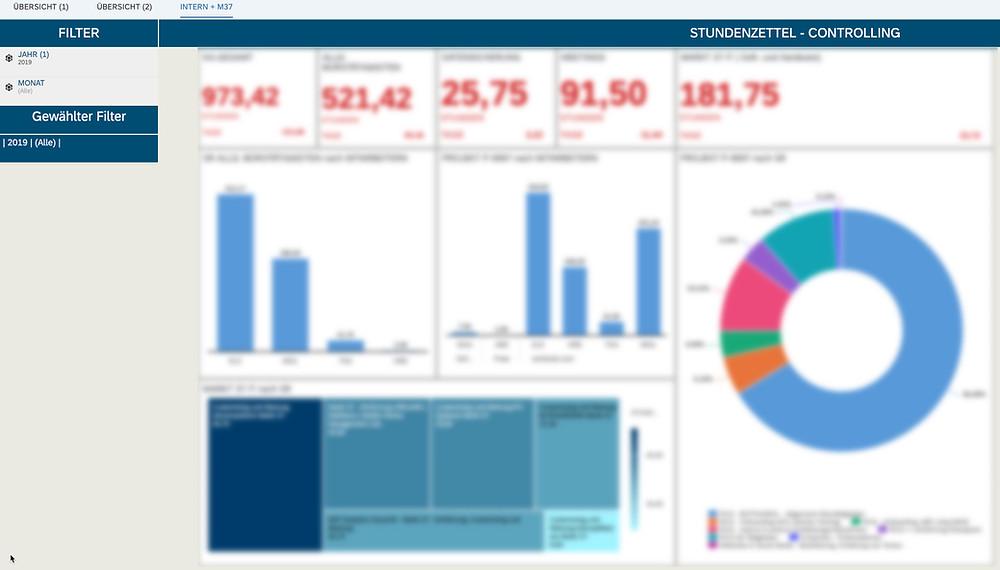 reinbold.com gmbh | SAP SAC Story | Controlling | Leistungsabrechnung