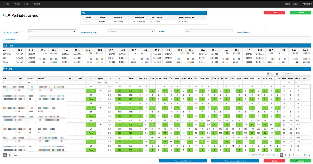 Smarte Vertriebs-Planung |Ist/Plan/Forecast | GAPTEQ | reinbold.com gmbh