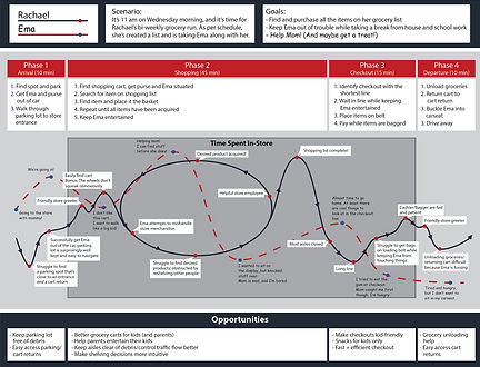 user journey map_edited.png