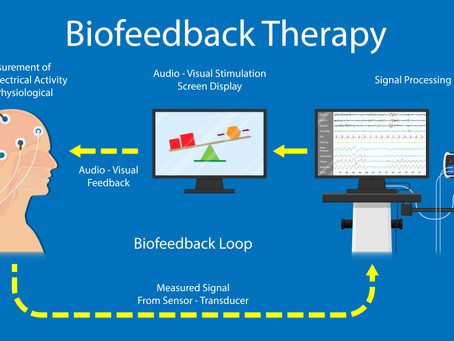 What is Biofeedback?