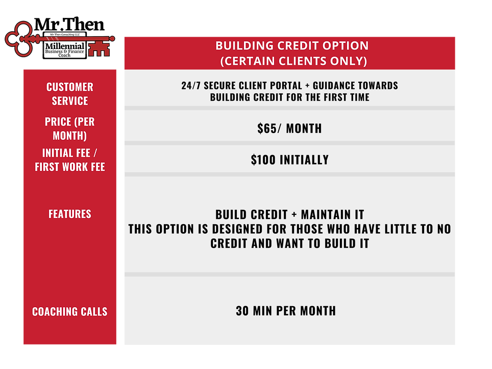 Building Credit Monthly Option.png