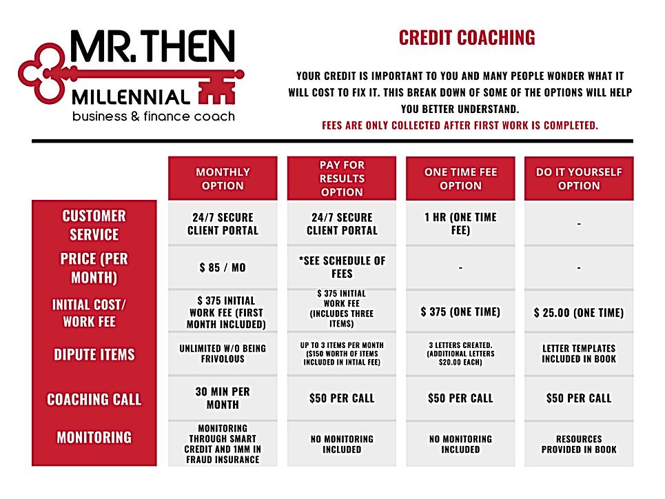 Credit Coaching 1.png