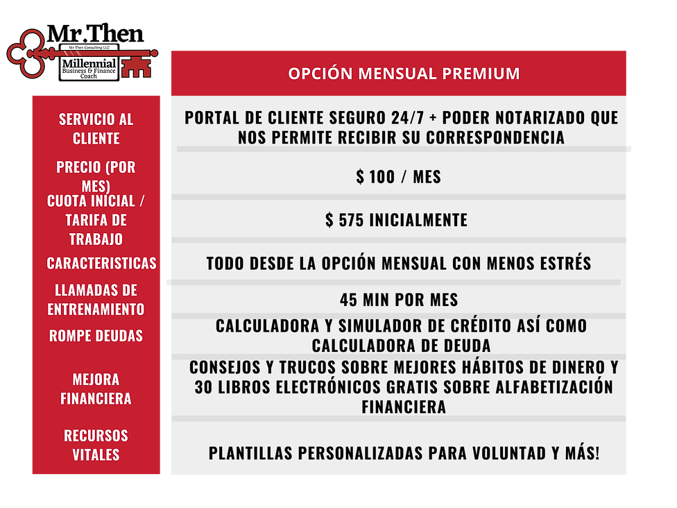 SPANISH Premium Monthly Option.png