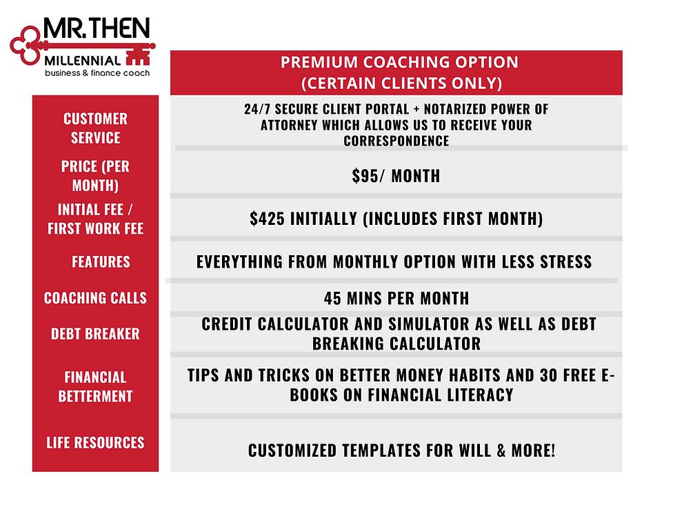 Premium Credit Coaching.png
