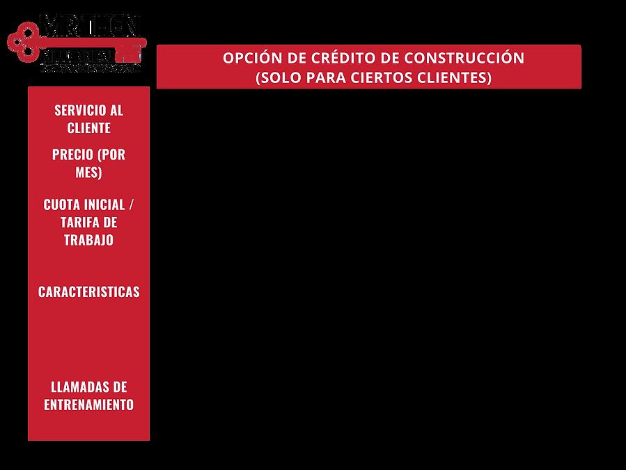 Spanish Build Credit.png