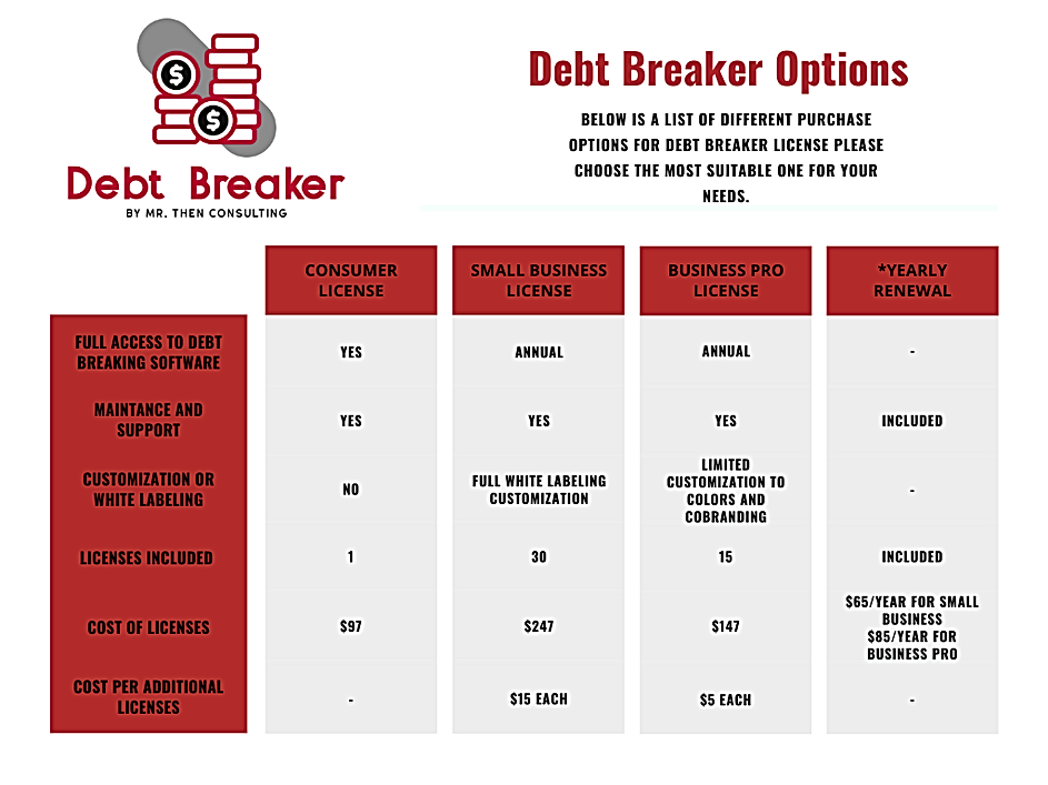 DEBT BREAKER PRICE COMPARISON.png