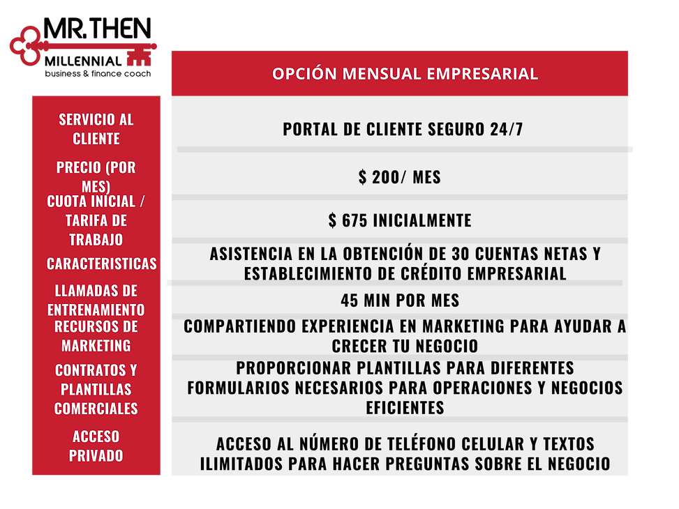 Spanish - Business Monthly Option.png
