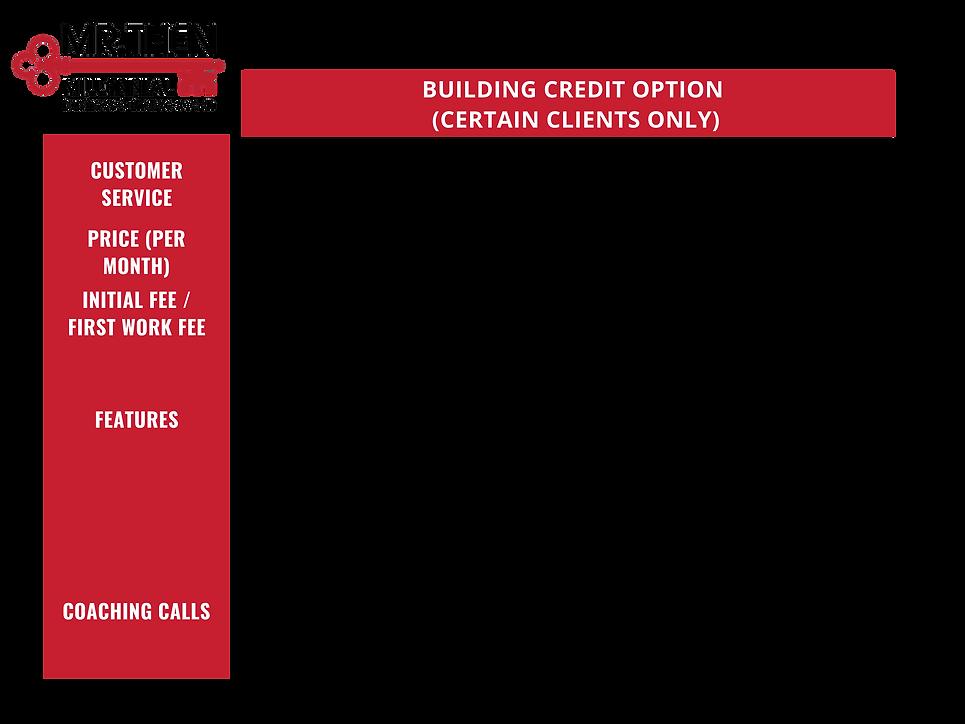 English Build Credit.png