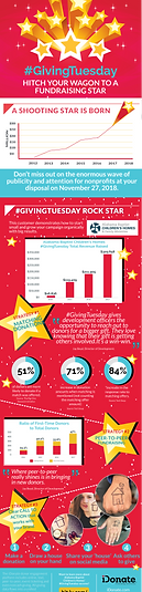 GivingTuesday infographic.png
