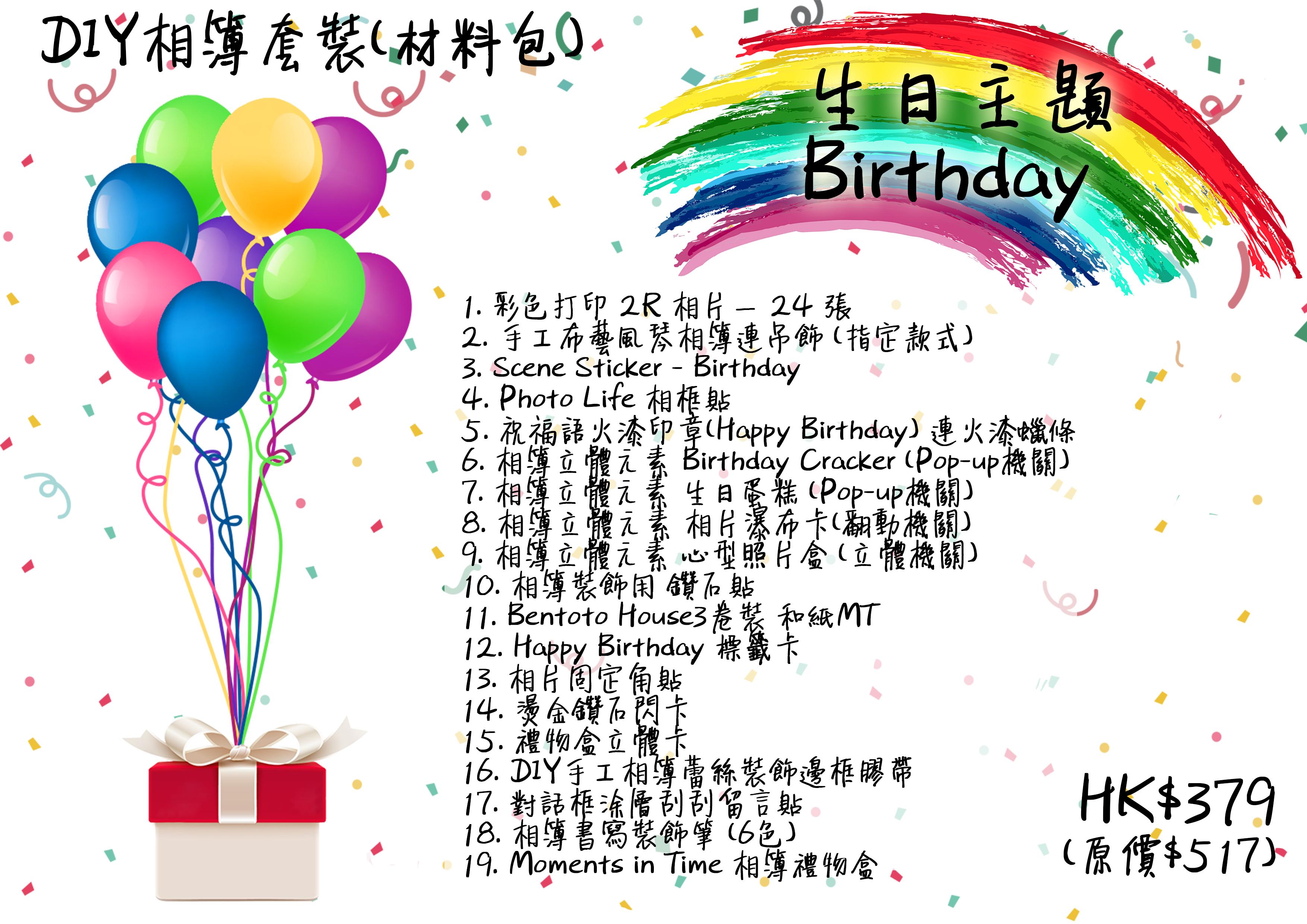 Birthday Display List