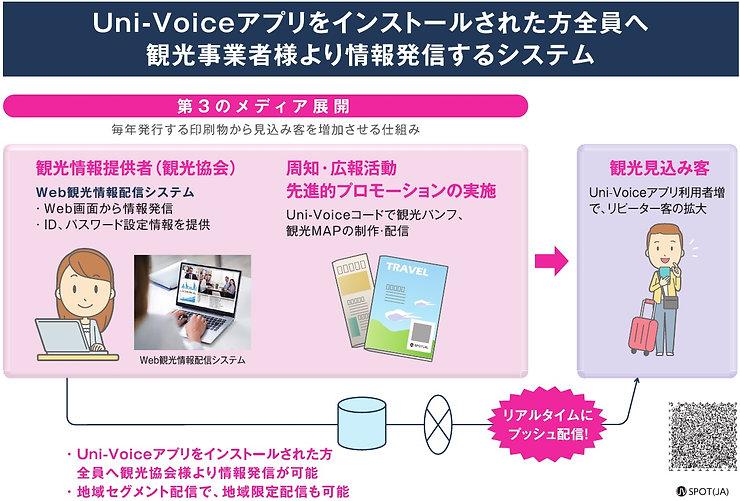 観光情報プッシュ配信システム2.jpg