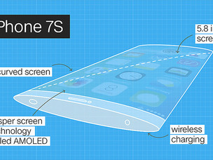 iPhone 7s Official Predictions