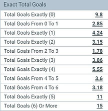 exact number of goals market.JPG