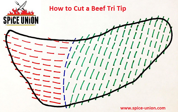 how to cut tri tip.png