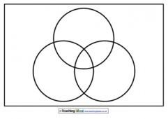 The Three F's