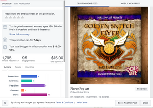 Facebook Ad Overview