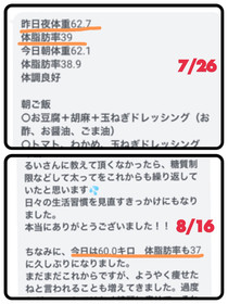 20日間オンライン食事指導結果!