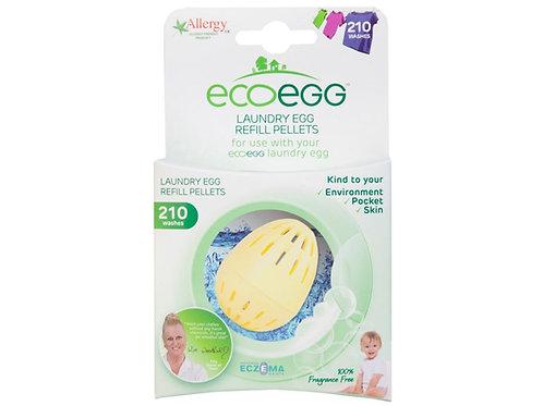 EcoEgg - navulling - Parfum vrij